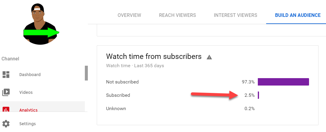 HOW TO REACH NEW VIEWERS ON YOUTUBE